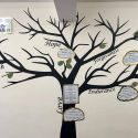 Our Values Tree